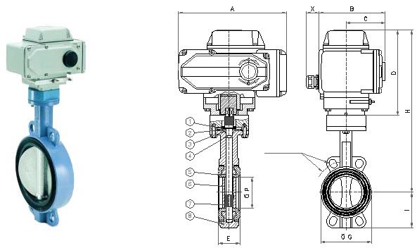 检验标准 gb/t 13927-92 rd971x-10/16电动对夹式软密封蝶阀主要外形图片
