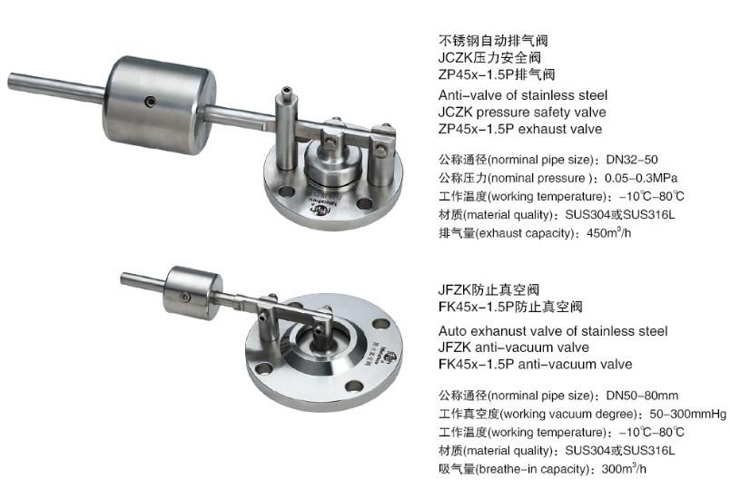 不锈钢自动排气阀 重锤式自动排气阀 压力安全阀 防止真空阀图片