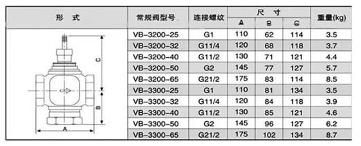 vg3000比例积分电动调节阀,电动二通阀图片
