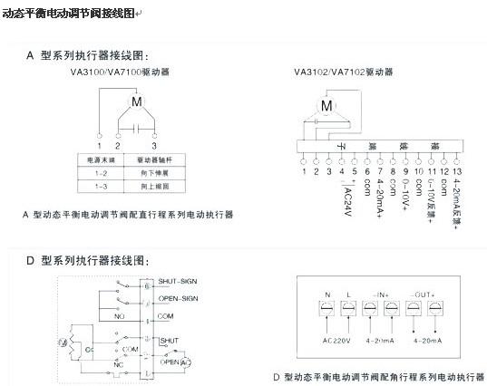 edrv动态平衡电动调节阀图片