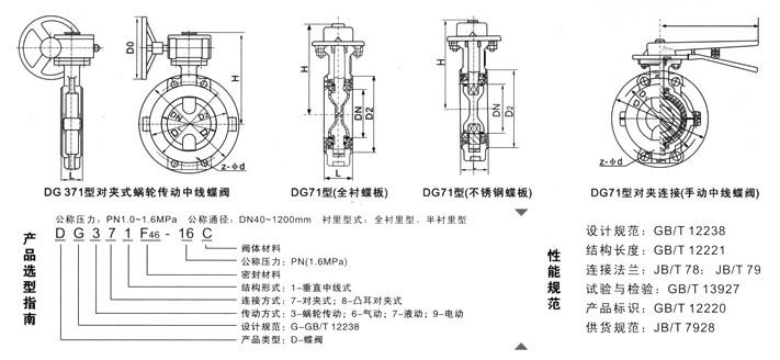 d371f46衬氟蝶阀,蜗轮对夹式蝶阀图片