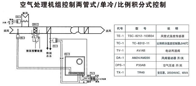 ldvb3200 比例积分电动调节阀