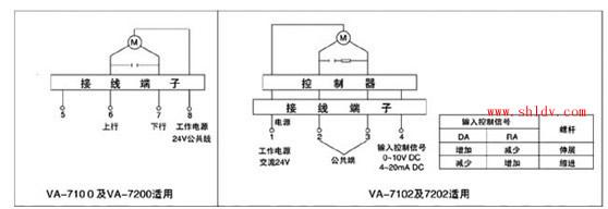 ldvb3200比例积分电动调节阀