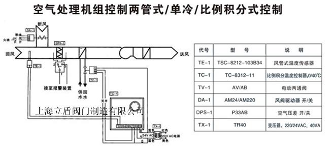 vb3200 比例积分电动调节阀,电动调节阀系列