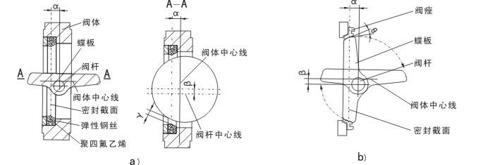 上海阿尔法电梯电路图