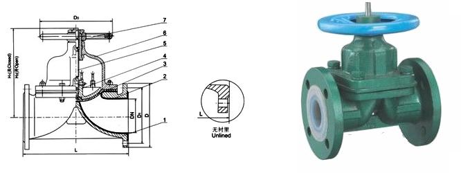 衬胶隔膜阀特点:衬胶手动隔膜阀是一种特殊形工的具有截断功能的阀门图片