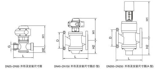 动态平衡电动调节阀尺寸参数图片