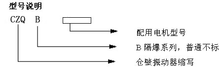 CZQ仓壁振动器型号说明