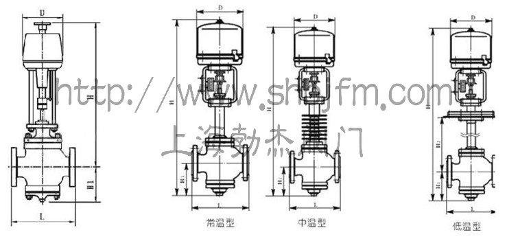 plc与电动调节阀接线图