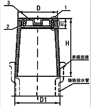 地漏u型结构图