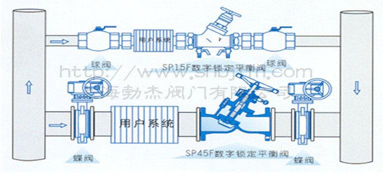 【数字锁定平衡阀】上海数字锁定平衡阀批发