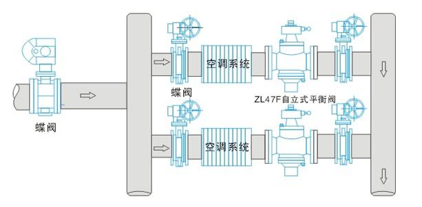 自力式平衡阀安装图图片