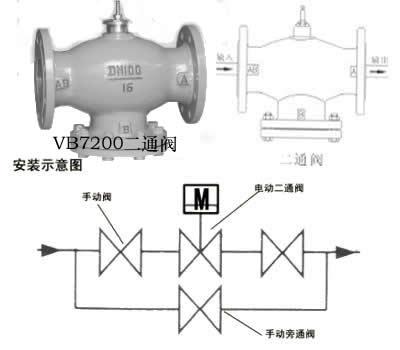 比例积分控制阀 上海比例积分调节阀