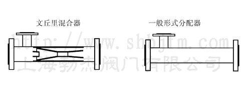 文丘里混合器结构图