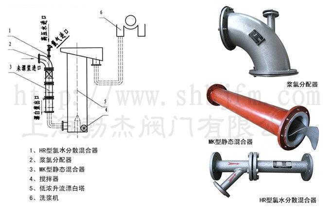 浆氯混合器流程图