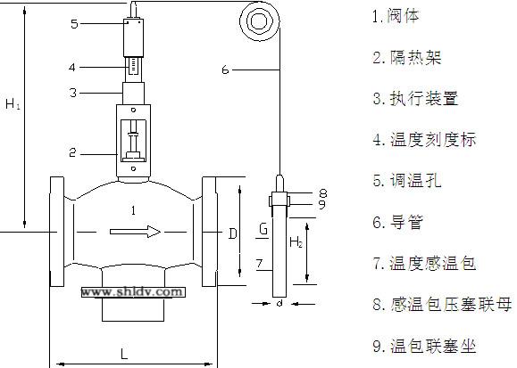 应用领域:      自力式三通温控阀常应用于暖通空调系统换热器及图片