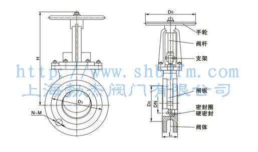 刀型闸阀结构图图片
