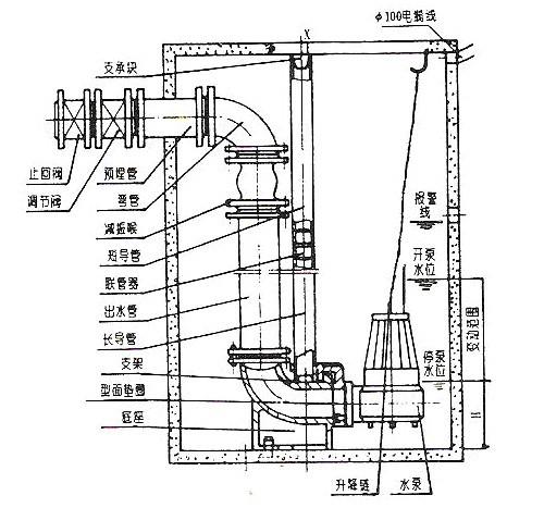 220w自动排污泵控制箱电路原件名称