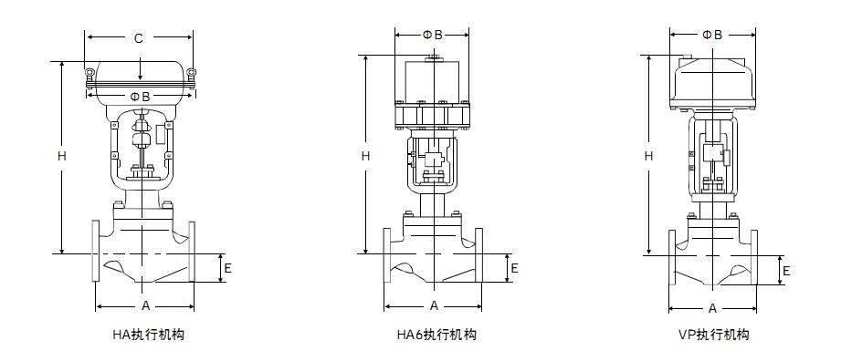 式套筒调节阀  阀芯型式:金属阀座的压力平衡式阀芯