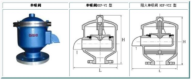 呼吸阀是维护储罐气压平衡,减少介质图片