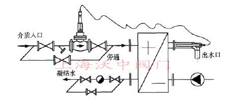 自力式三通温度调节阀安装示意图